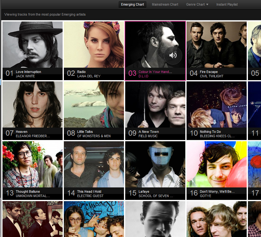My favorite Spotify Applications Moodagent, We Are Hunted and …